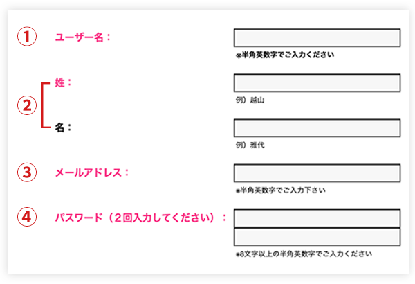 会員サイト新規会員登録